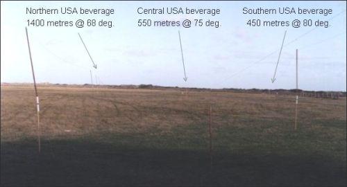 Beverage antenna
